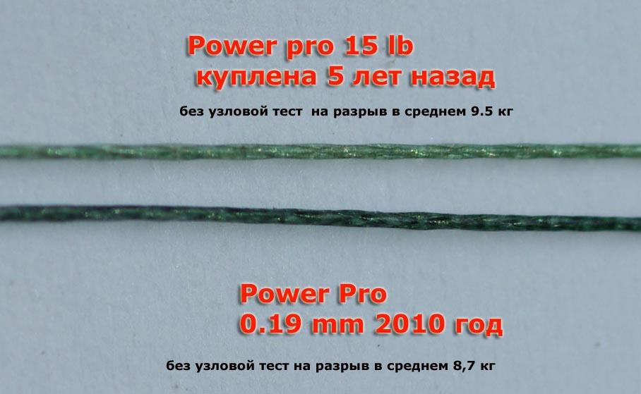 Плетеная леска Power Pro. Normark. Макросъемка.